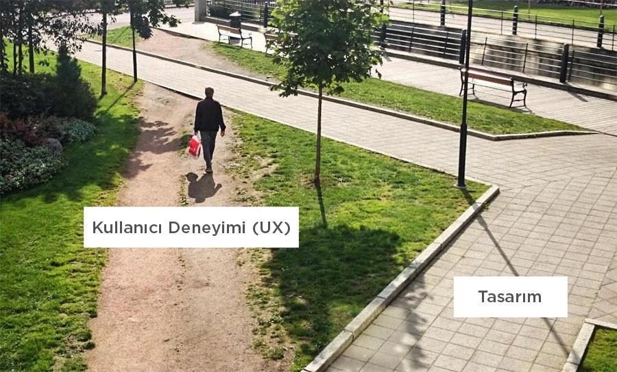 kullanıcı deneyimi ve tasarım