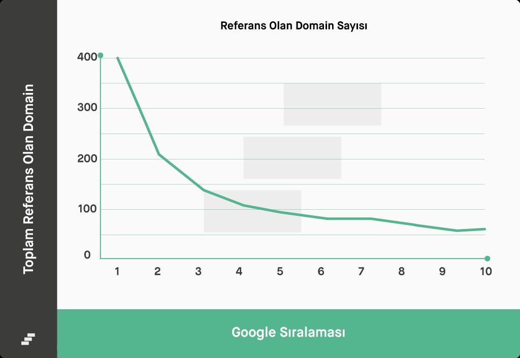 referans domain